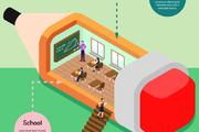 [이상한 학교]소통·창의·유연성이 변화 핵심